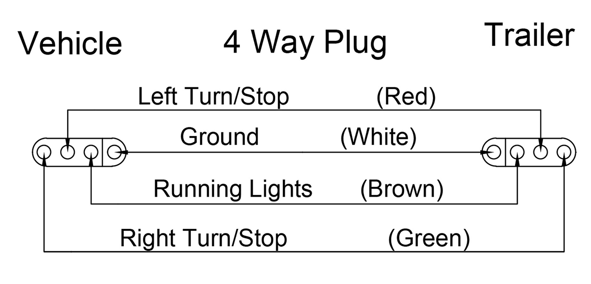 Plug    Wiring       Diagram      Double A Trailers