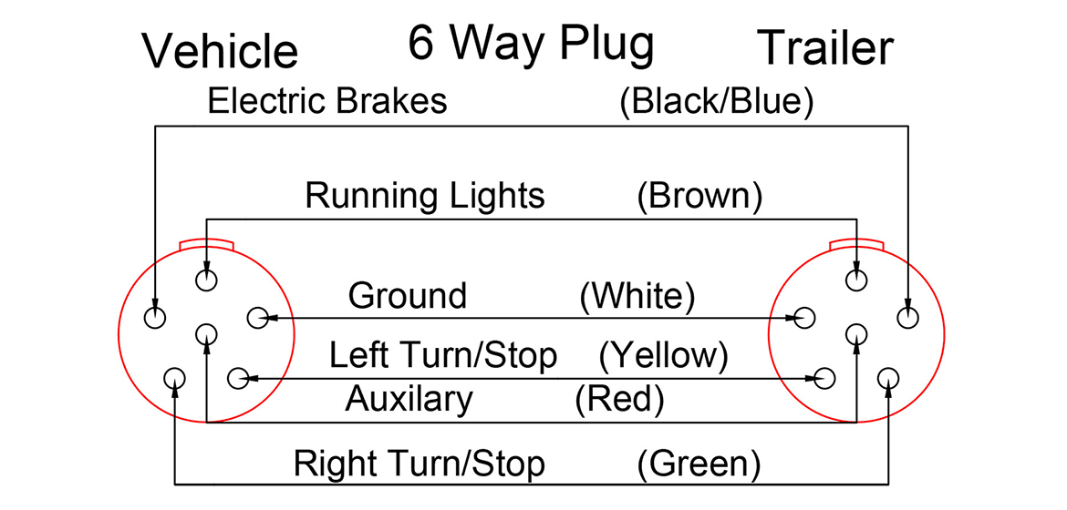 6 Way Round Plug Trailer Wiring Diagram from doubleatrailers.ca